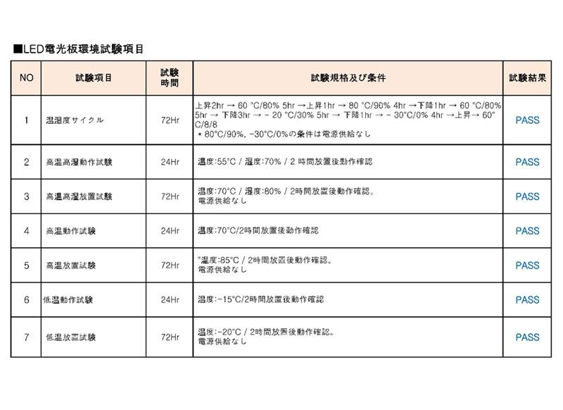 LED電光板環境試験項目